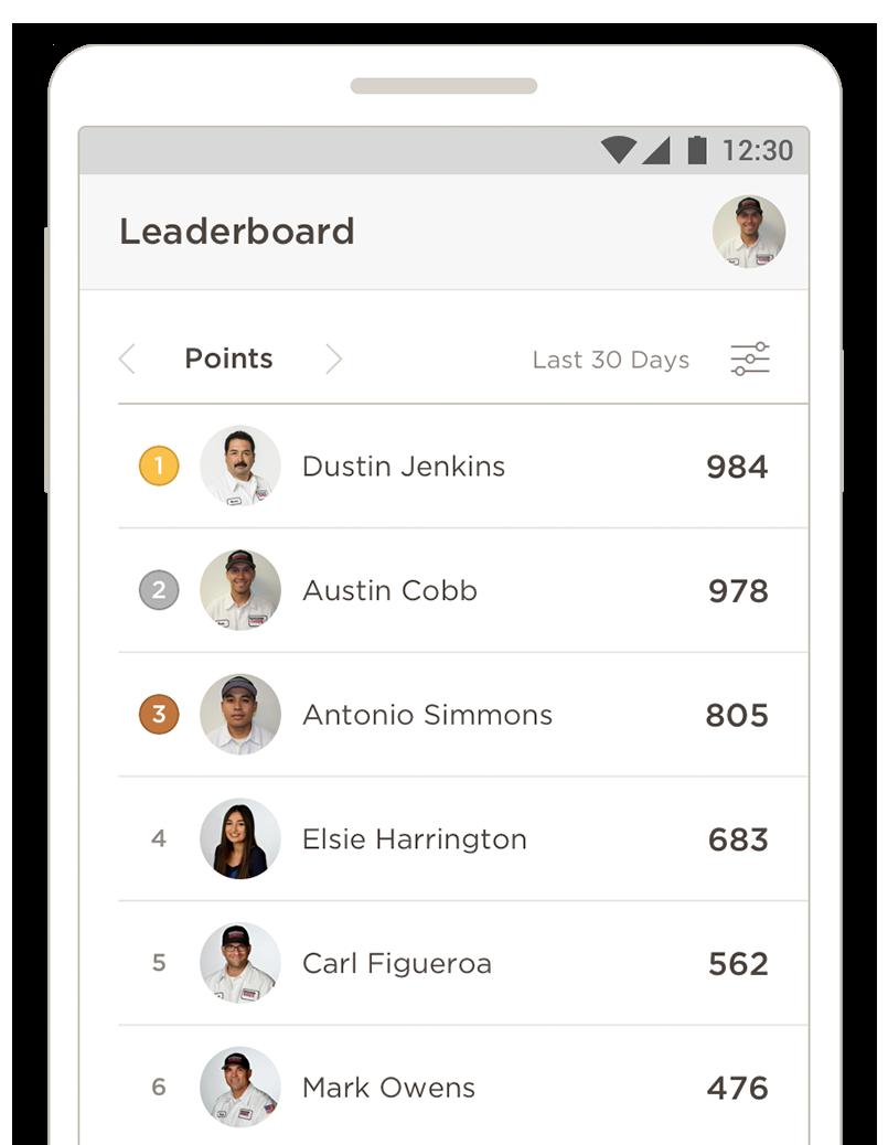Employee Leaderboard